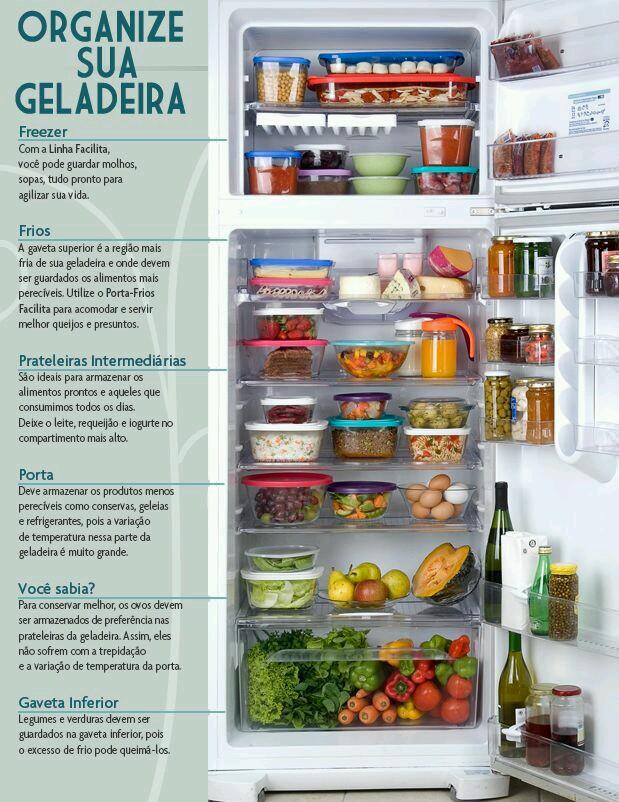A geladeira perfeita | Blog Divirta-se Organizando